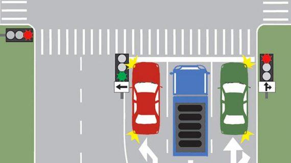 Chestionare auto noi – Drpciv